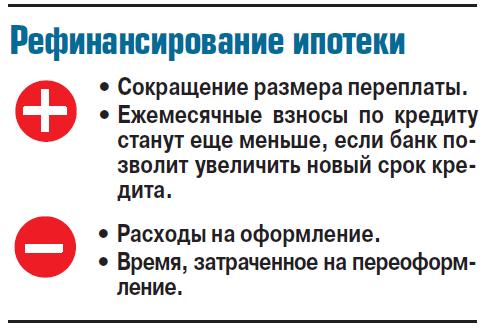 рефинансирование кредита в красноярске под самый низкий